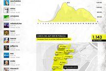 Web & Infographics