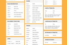 Dev cheat sheets