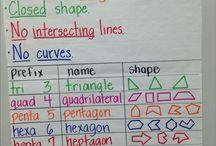 Math: Polygons