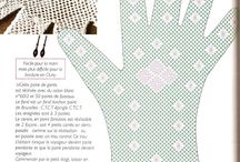 Robótki ręczne - rękawiczki