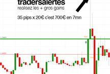 Graphiques de Trading / Graphiques de Trading, Analyse Technique, Gains de Trading...