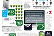 Eco Stats / by Healthy Home Guide