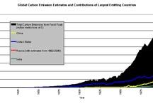 Vision low-carbon