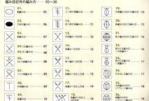 Knitting symbols