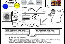 Art Curriculum / Art curriculum ideas