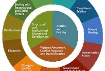 Peacebuilder / Conflict transformation to establish creative, productive multi layered communities
