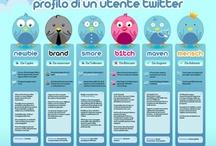 Web & Social / by Davide Socci