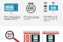 15 Website Usage Stats That Should Guide Your Web Design Process
