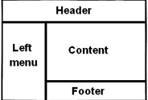 Explain content and master page example? (BSC IT Mumbai ASP.NET with C# solved question paper)