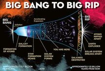 Astronomi ve Uzay