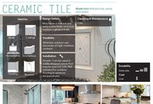 Tile & Bathroom Infographics. Interior Design Ideas. Tiles and Bathrooms. / Tile & Bathroom Infographics
