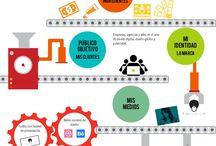 Personal Branding / Infografias sobre como crear tu marca personal.