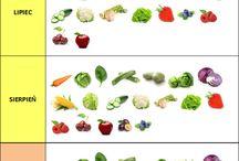 Vegan facts