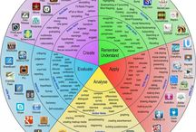 Ed Tech: iPad and Tablet Apps