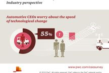 CEO Survey / What's on the minds of 1,400+ CEOs around the world? #CEOSurvey