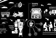 Vidaecaffe / Espresso Bar Culture
