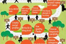 Marketing Pills / Marketing terms, tricks&tips. / Pillole di Marketing Base #webmarketing