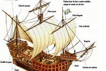 Staré námořnictvo
