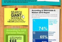 Infografías / Infografías de todo tipo, porque la información si está descrita con una imagen es mucha más información