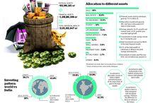 Investing / Pics to define phenomena of the stocks market in Finland, Europe, USA, Asia..