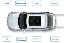 Сайт о подборе авто - mcar.in.ua