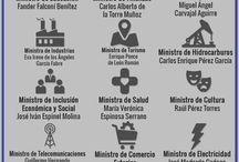 El Gabinete de Lenín Moreno