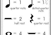 Notatki muzyczne