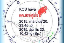 ASTROLOGY Charts / HOROSCOPE: www.astrologia.hu  Judit Imolai Astrologer (+36)209462293