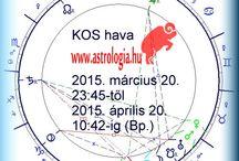 ASTROLOGY Charts / HOROSCOPE: www.astrologia.hu  Judit Imolai Astrologer (+36)209462293
