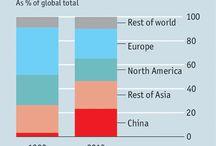 Indian Economy / Latest news, history, Predictions  of India Economy
