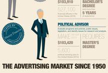 Business, Investing & Money