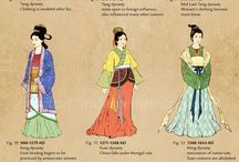 asian cloth reference