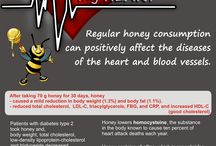 Honey for cardiovascular diseases / Consumption of natural honey reduces cardiovascular risk factors, particularly in subjects with elevated risk factors and it does not increase body weight in overweight or obese subjects. See details on healthywithhoney.com