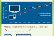 Knila.com / Knila IT Solutions (I) Pvt.Ltd.