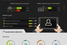 Webdesign - Création graphique / infographie E-marketing