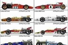 Classic F1〜1980