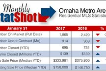 Omaha Market Statistics / Omaha Market Statistics in picture format for you~