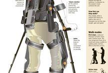Bionic walker