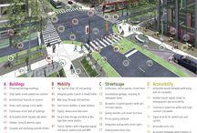 městské plány