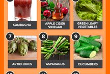 Gastritis/ulcer info and recipes