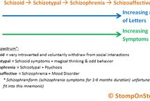 Schizophrenia spectrum, Paranoia and Psychosis