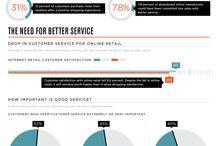 Startup - infographics