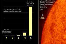 Astrophysics, astronomy / Astrophysics