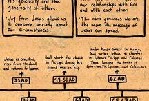 Bible Study / Bible study