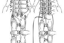 heeling