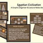 History: Ancient Egypt & Fertile Crescent Homeschool / Homeschool history, ancient Egypt, Fertile Crescent, Near East, curriculum, resources, ideas