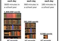 Itsy Bitsy Literacy