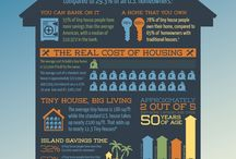 Tiny House Facts / Tiny house living requires many life adjustments and new ways of doing things. There is also great information from those who have already adopted the lifestyle in one form or another.