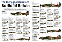 WW2 The Battle of Britain