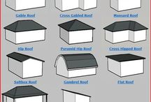 grhna model atap